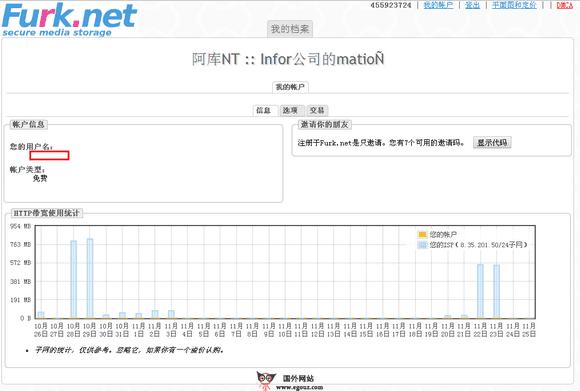 【经典网站】Furk:离线文件下载订阅工具