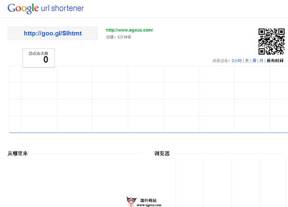 【工具类】Goo.gl:谷歌短网址和二维码生成工具