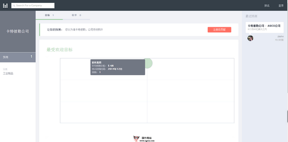 【经典网站】Mergerize:众包式创业公司并购预测平台