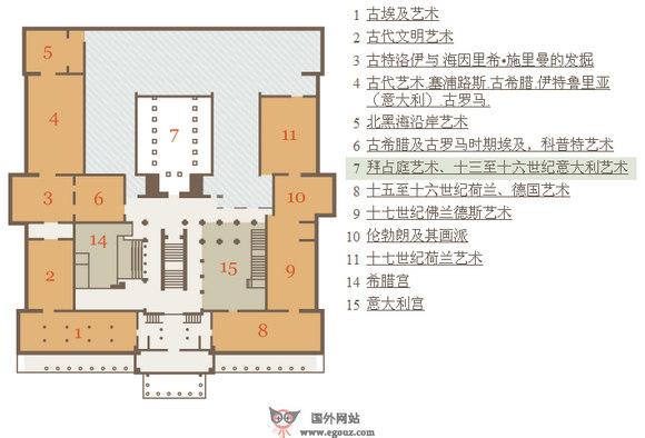 【经典网站】ArtsMuseum:国立普希金造型艺术博物馆