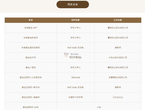 【经典网站】金企鹅奖|台湾软件设计开发奖