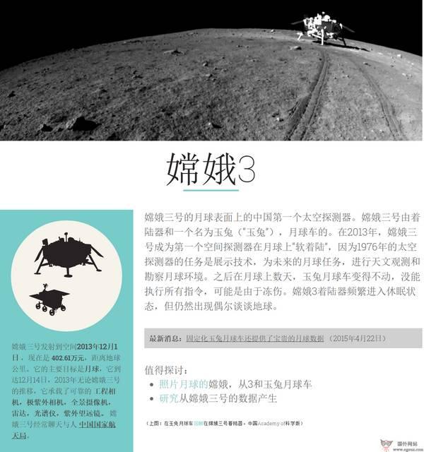 【经典网站】SpaceProb:太空探测器资源大全