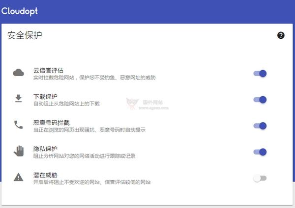 【工具类】Cloudopt 浏览器安全和去广告扩展