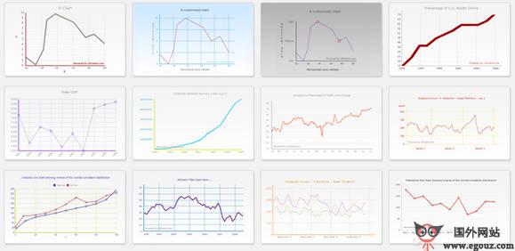 【工具类】JsCharts:在线免费开源绘制图表工具