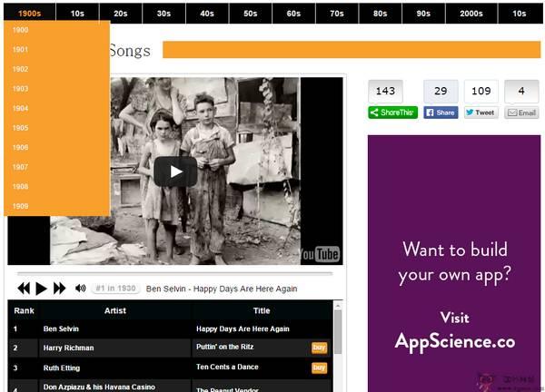 【经典网站】PlayBack:在线百年音乐电台