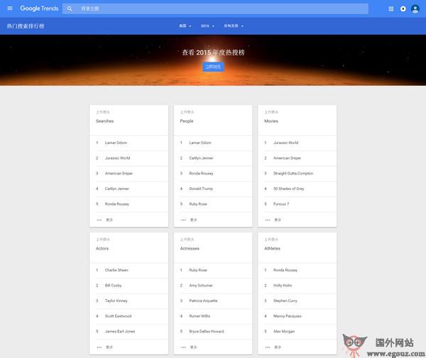 【经典网站】GoogleTrends:谷歌年度搜索排行榜