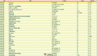 【经典网站】Anison.info:日本动画歌曲大全