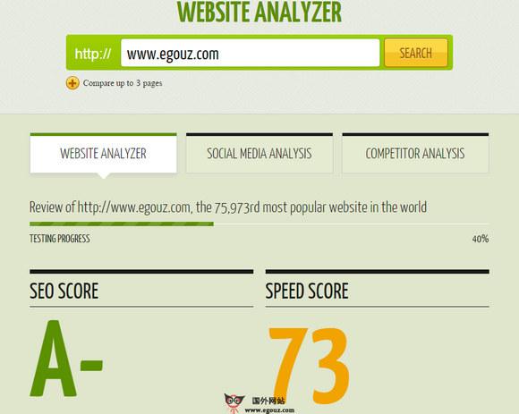 【工具类】QuickSprout:在线网站SEO检测工具