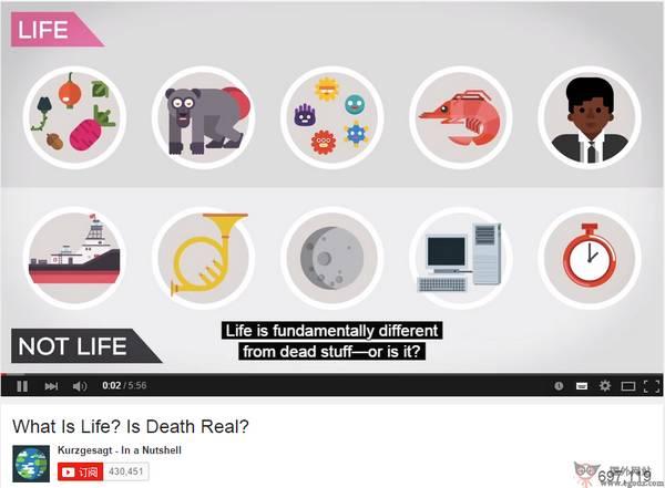 【经典网站】Kurzgesagt:科普动画创意设计网