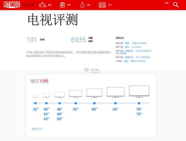 【经典网站】Rtings:电视机评测选购网