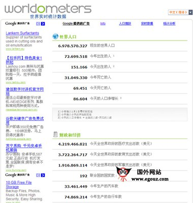 【经典网站】WorldOmeters:世界实时数据统计
