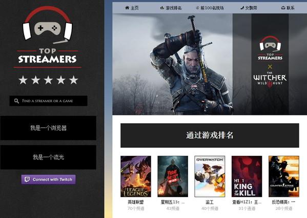 【经典网站】Twitch 游戏直播频道排行网