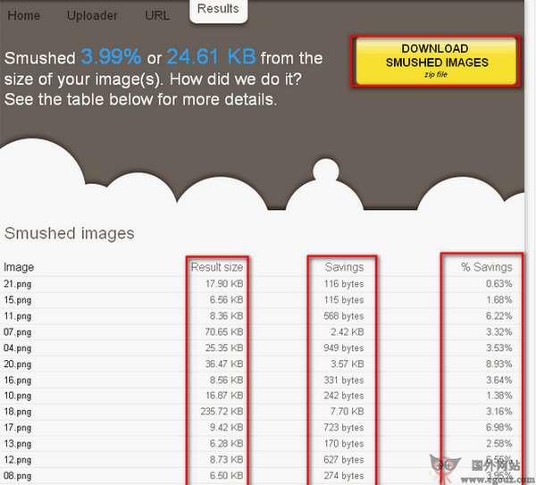 【工具类】Smush:在线图片压缩打包工具