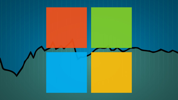 【数据测试】微软宣布收购云安全公司Adallom 金额或为2.5亿美元