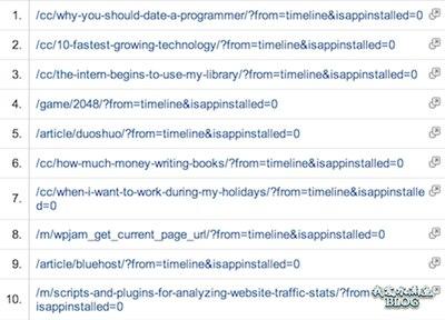 【Wordpress相关】被访 URL 带有 from=timeline&isappinstalled=0 是来自微信朋友圈