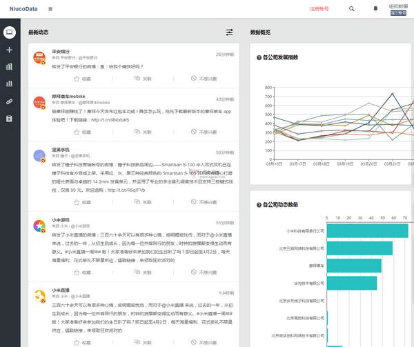 【经典网站】纽扣数据|商业情报追踪与分析平台