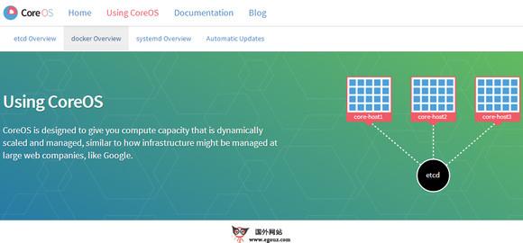 【经典网站】CoreOS:最小化定制版linux系统