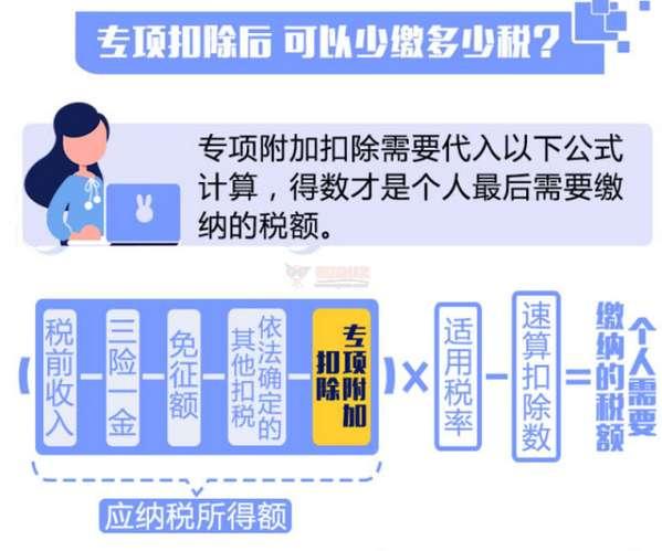 【工具类】2019最新个人专项扣税计算器