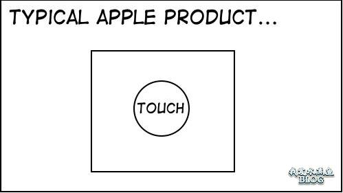 【Wordpress相关】一幅图就能告诉你:为什么你家的APP没人用?