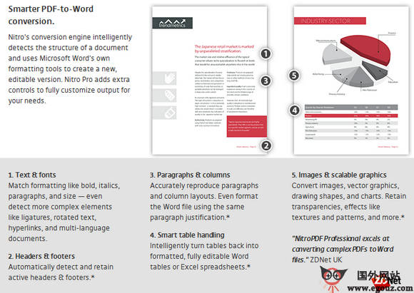 【工具类】PDFtoword:在线免费文档转换工具