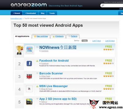 【经典网站】AndroidZoom:安卓软件应用下载网