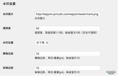 【Wordpress相关】七牛镜像存储 WordPress 插件升级到1.3版:支持图片水印