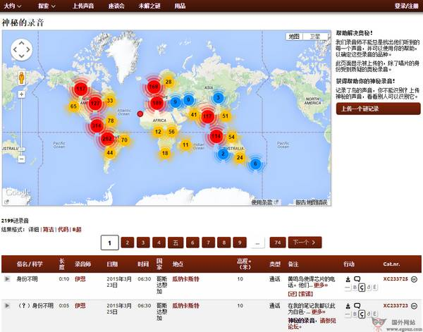 【素材网站】XenoCanto:世界野生鸟类声音网