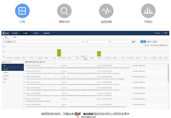 【工具类】RiZhiYi:日志易日志分析管理平台