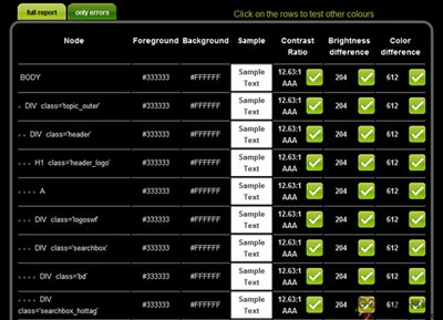 【工具类】CheckMyColours:在线网站颜色检验工具