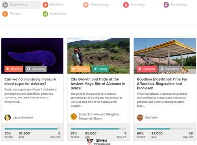 【经典网站】Experiment:科学项目资金众筹平台