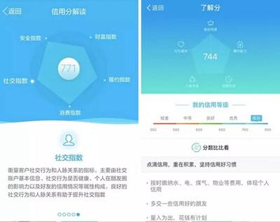 【经典网站】腾讯信用|互联网信用管理平台