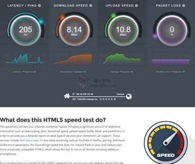 【工具类】SourceForgeSpeed:国外线路测速工具