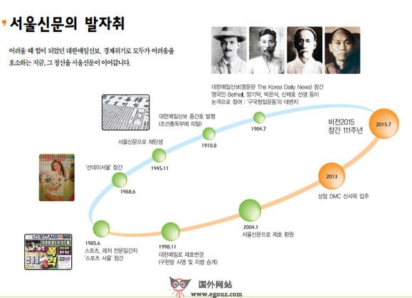 【经典网站】Seoul.co.kr:韩国首尔日报