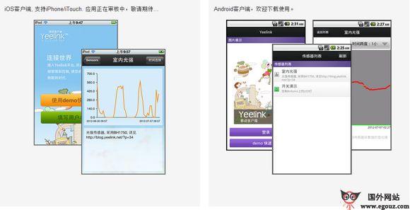 【工具类】YeeLink:实时数据监控对接平台