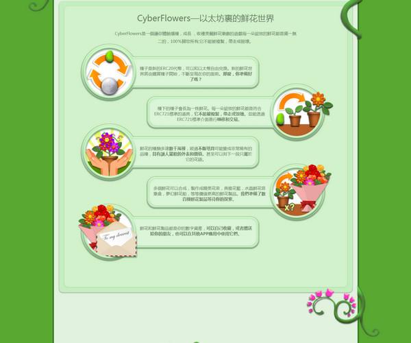 【经典网站】CyberFlowers|赛博花养成类游戏