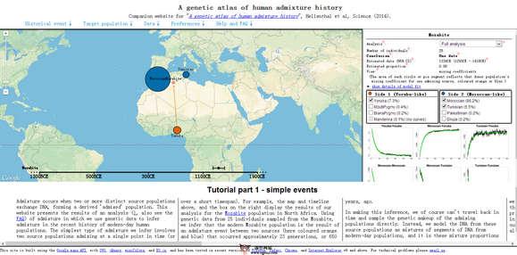 【经典网站】A Genetic Atlas:互动地图式遗传图谱