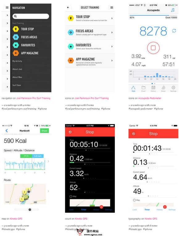 【素材网站】LovelyUI:可爱的UI手机界面设计库