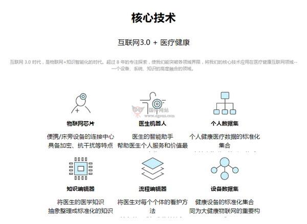 【经典网站】Semioe|语联医生智能机器人