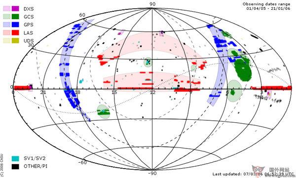 【经典网站】Ukidss:红外星空巡天项目网