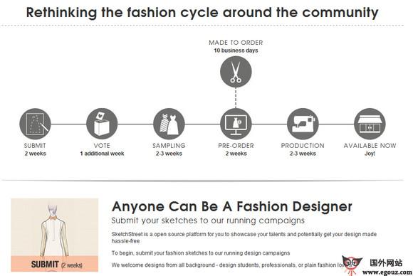 【经典网站】SketchStreet:投票式服装设计销售平台