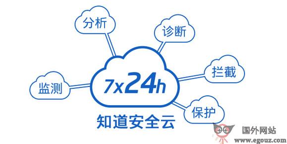 【经典网站】Scanv:在线网址安全检测举报平台