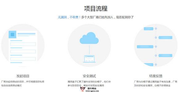 【经典网站】VulBox:漏洞盒子互联网安全检测平台