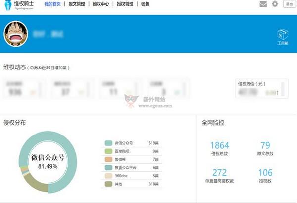 【经典网站】维权骑士|原创版权管理和保护平台