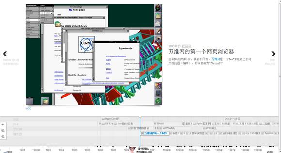 【经典网站】WebDirections:互联网网页发展历史归档