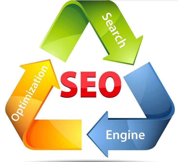 【SEO优化】SEO大神教你如何发外链才能促进网页快速收录