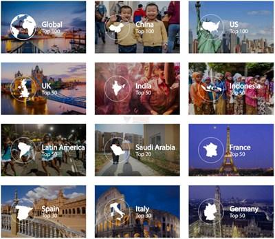 【经典网站】BrandZ|全球最有价值品牌榜