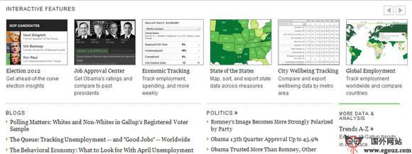 【经典网站】Gallup:美国盖洛普咨询公司官方网站