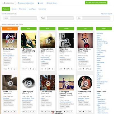 【经典网站】Kompoz:在线原创音乐协作社区