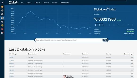 【经典网站】Blockr.io:比特币区块链信息服务网
