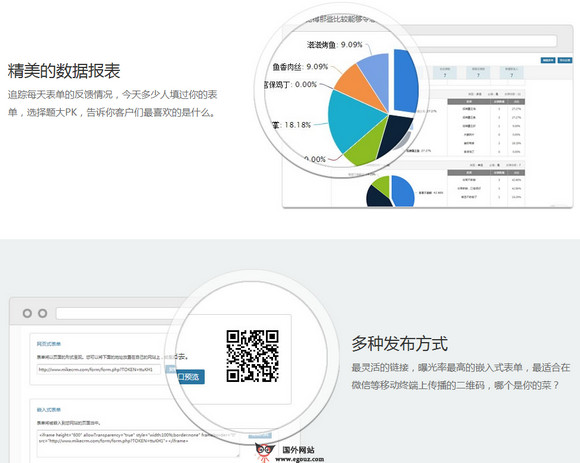 【工具类】Mikecrm:麦客在线表单联系人管理工具
